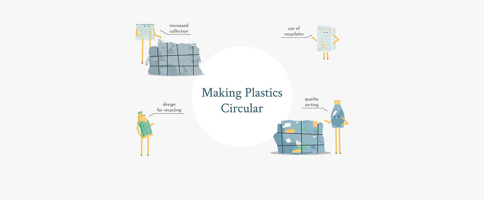 website header - making plastics circula