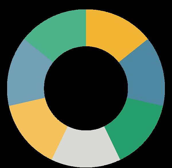 activities diagram v2.png