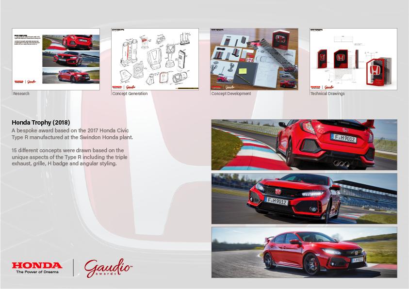 Honda-summary.png