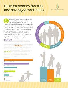 Family Partnership chart 3.jpg