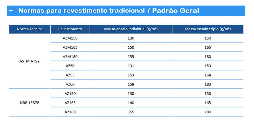 PADRÃO_GERAL.png