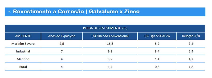 REVESTIMENTO_A_CORROSÃO.png