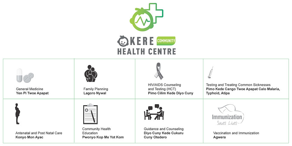 Okere Health Centre Services.jpg