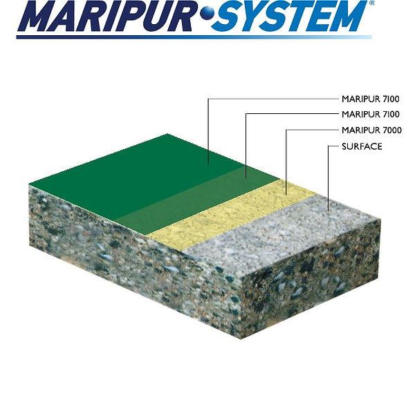 Systém Maripur - skladba