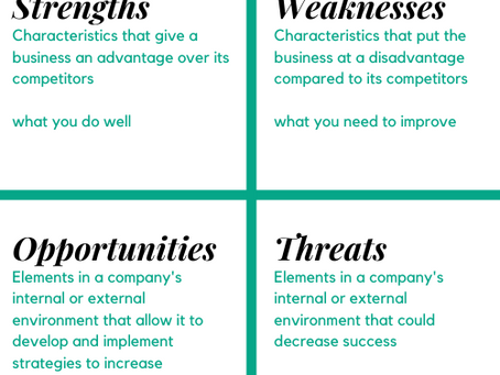 Why Is a SWOT Analysis Important