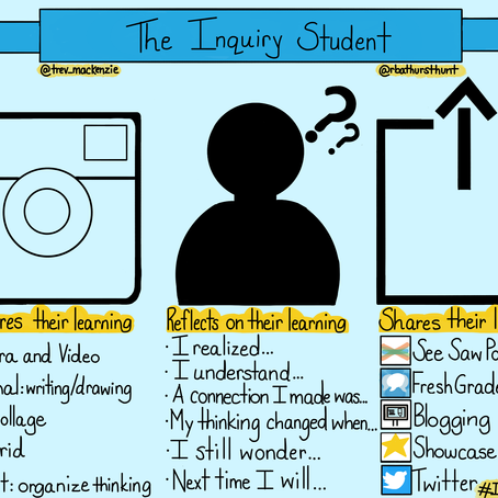 Inquiry Series, Part 4: What Does Inquiry Look Like from the Students' Experience?