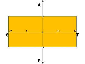 The GATE Model in PCP 2_031_edited.jpg
