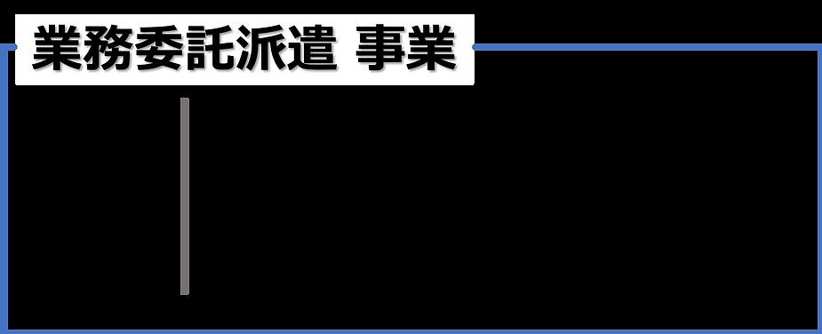 HP_業務委託派遣事業.png