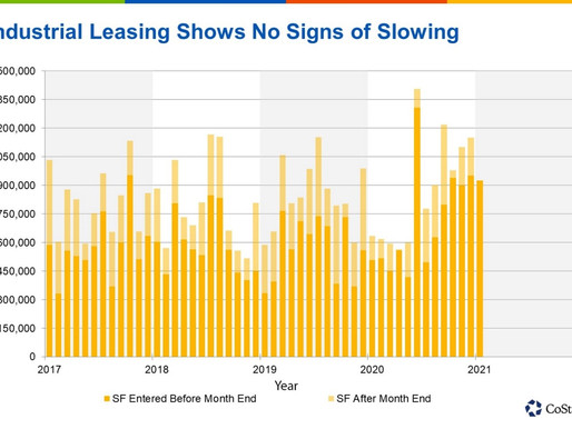 San Diego Industrial Leasing Shows No Signs of Cooling Off