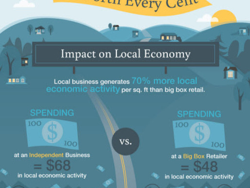 Why Buying Local Is Worth Every Cent