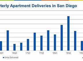 Quarterly Deliveries Chart.jpg