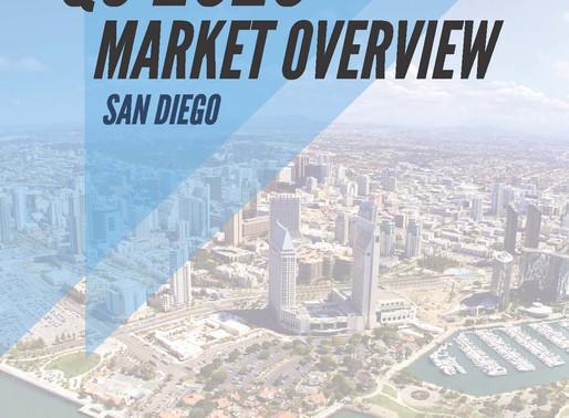 PCC Newsletter 3rd Qtr 2020 - SD Market Report
