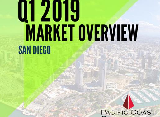 San Diego Market Overview
