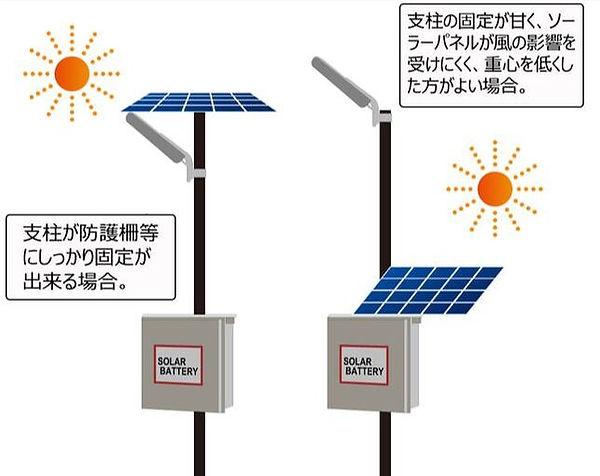 仮設式ソーラーパネル設置例.jpg