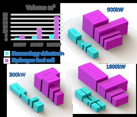 Volume comparison_draft.png