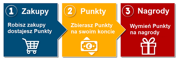 punkty.png