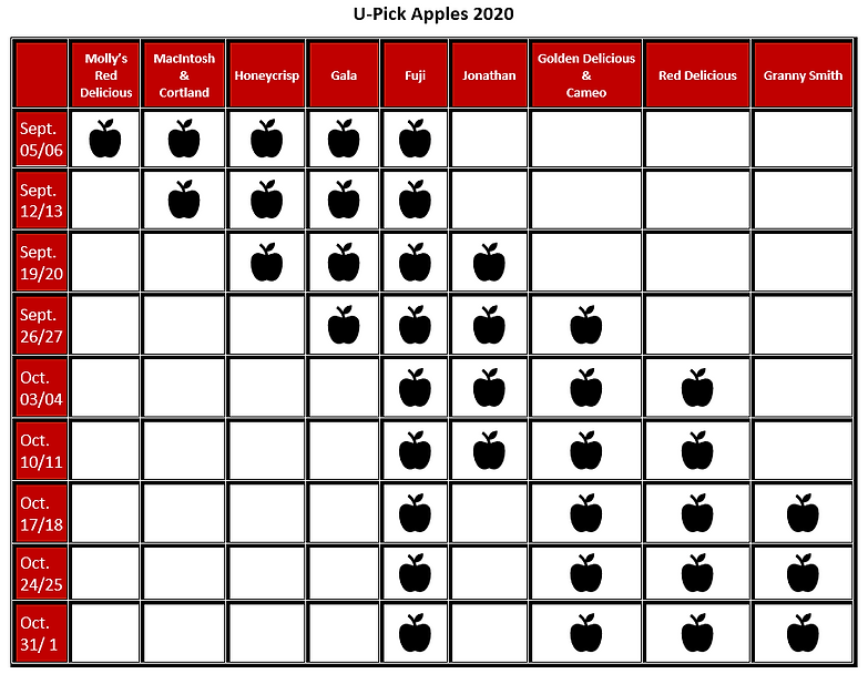 Apple Picking Schedule.PNG