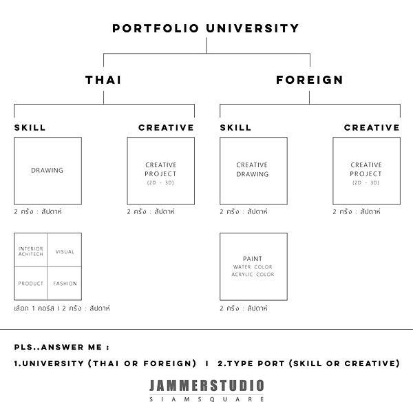 portfolio Commde Inda.jpg