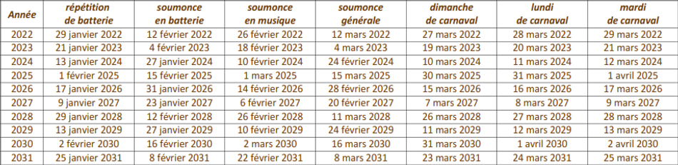Calendrier_2022-2031.png