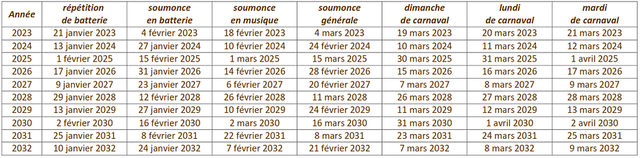 Calendrier_2023-2032.png