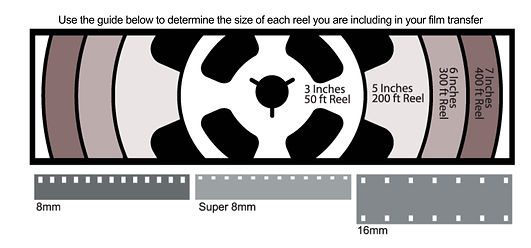 film_reel_sizing_guide.jpg