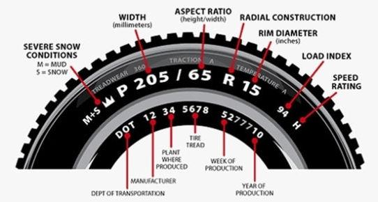 Reading Tire Specs