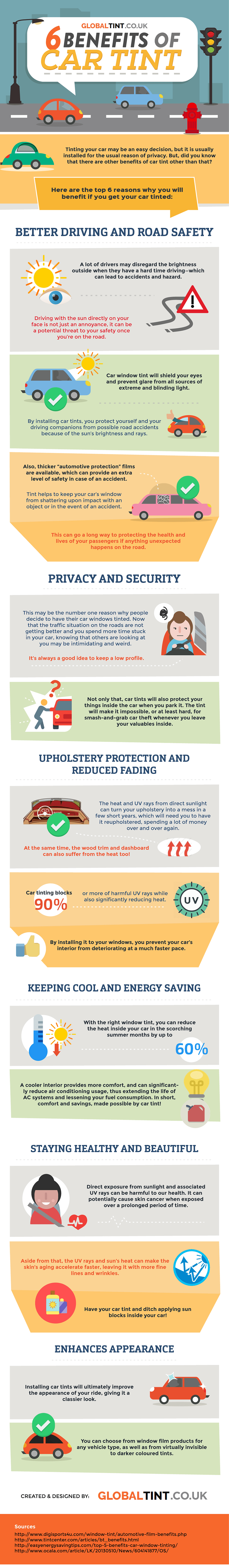 6 Benefits of Car Window Tint Infograph