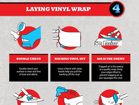 How to Vinyl Wrap Your Car - 8 Steps Used By Professionals (with Infographic)
