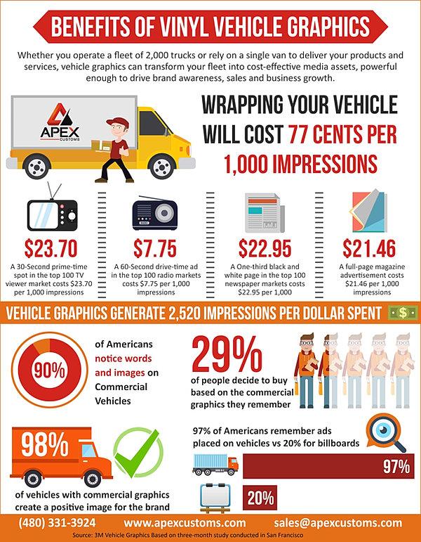 Benefits of Vinyl Vehicle Graphics