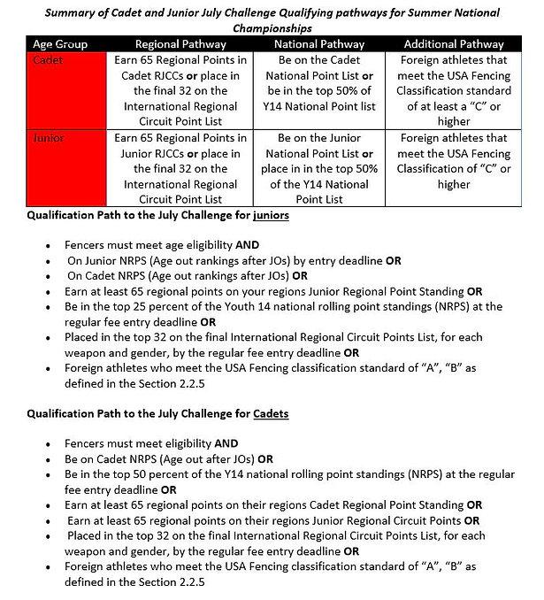 qualifying path 4.JPG