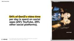 VidMob-State-of-Social-Video-Report-7