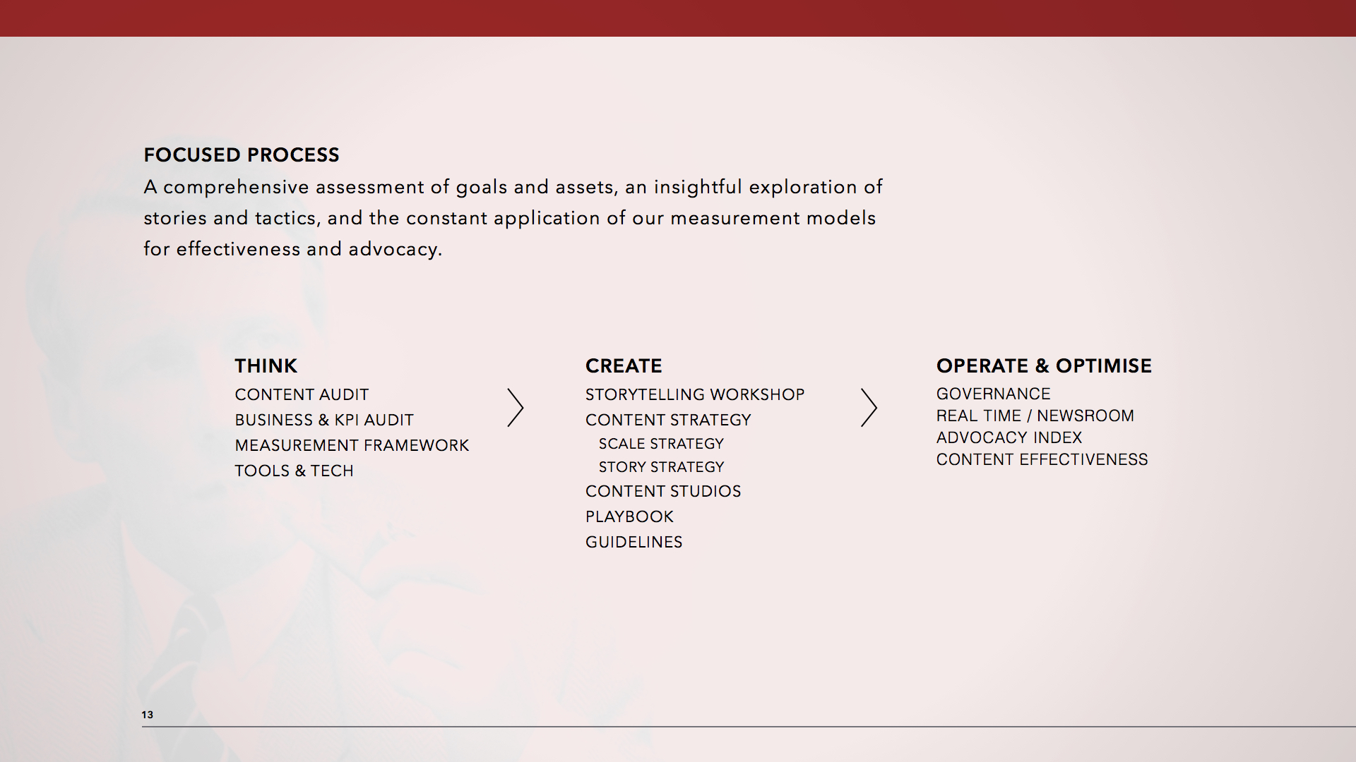 Ogilvy_content_practice_NDA-page13