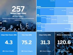 Myspace_Beats_SM Pier Concerts_070114-page4