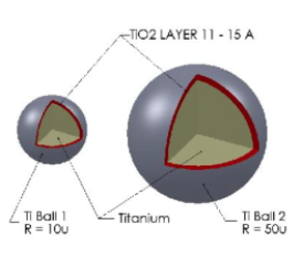 Does the Metal Powder Sphere Size Contribute to Metal Printed Part Quality?