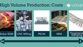 Low Cost, High Volume Orders and Electrochemical Machining