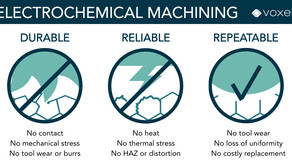 No Machining Stressors Infographic