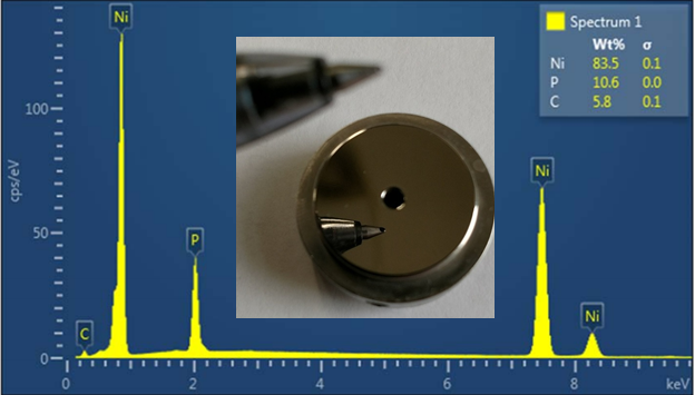 Graph showing that the surface of a PECM'ed part is identical to the bulk material properties. Inlay: Smooth, reflective surface of small part after pulsed electrochemical machining..