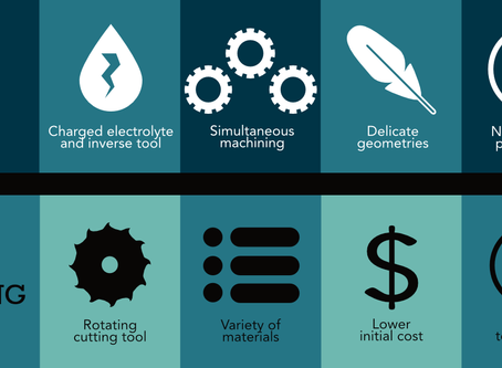 ECM vs. CNC Milling Infographic