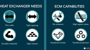 Heat Exchangers and ECM Infographic