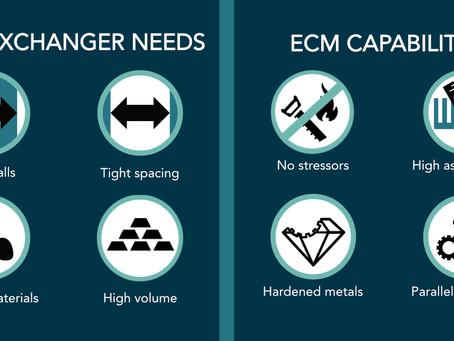 Heat Exchangers and ECM Infographic