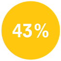 43%.png