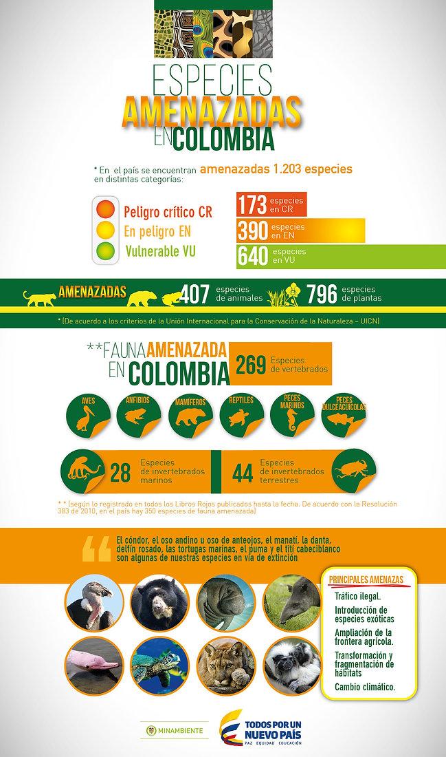 info_especies_amenazadas-01.jpg