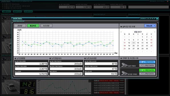 영상과속경보시스템 툴UI-06.jpg