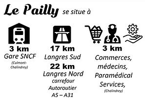 infographie de Le Pailly