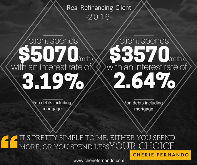 What Happens After Refinancing is Shocking