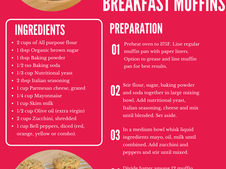 My Go To Breakfast Muffins