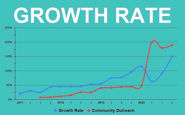 GROWTH RATE.png