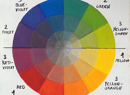 How to paint a color wheel in oils