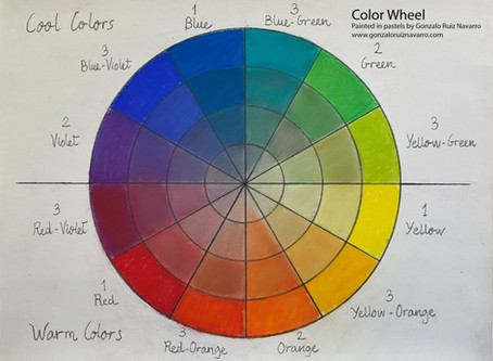 How to paint a Color Wheel in pastels