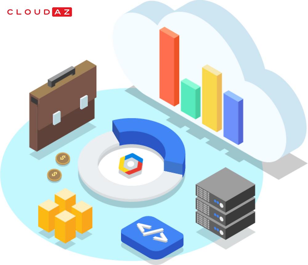 Google Cloud Platform - nen tang dien toan dam may